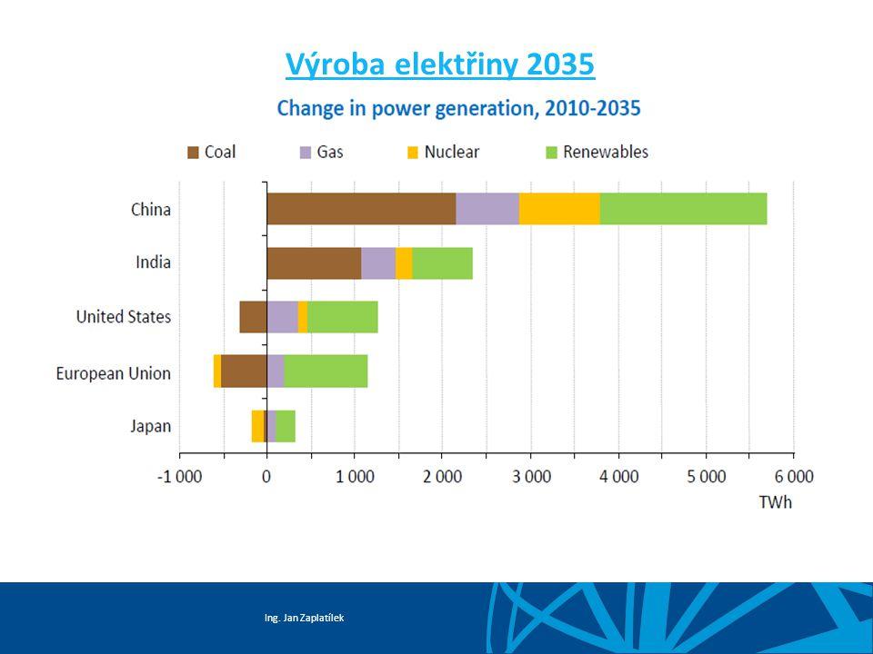 Ing. Jan Zaplatílek Výroba elektřiny 2035