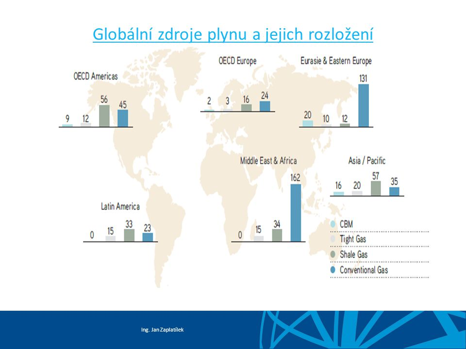 Ing. Jan Zaplatílek Globální zdroje plynu a jejich rozložení