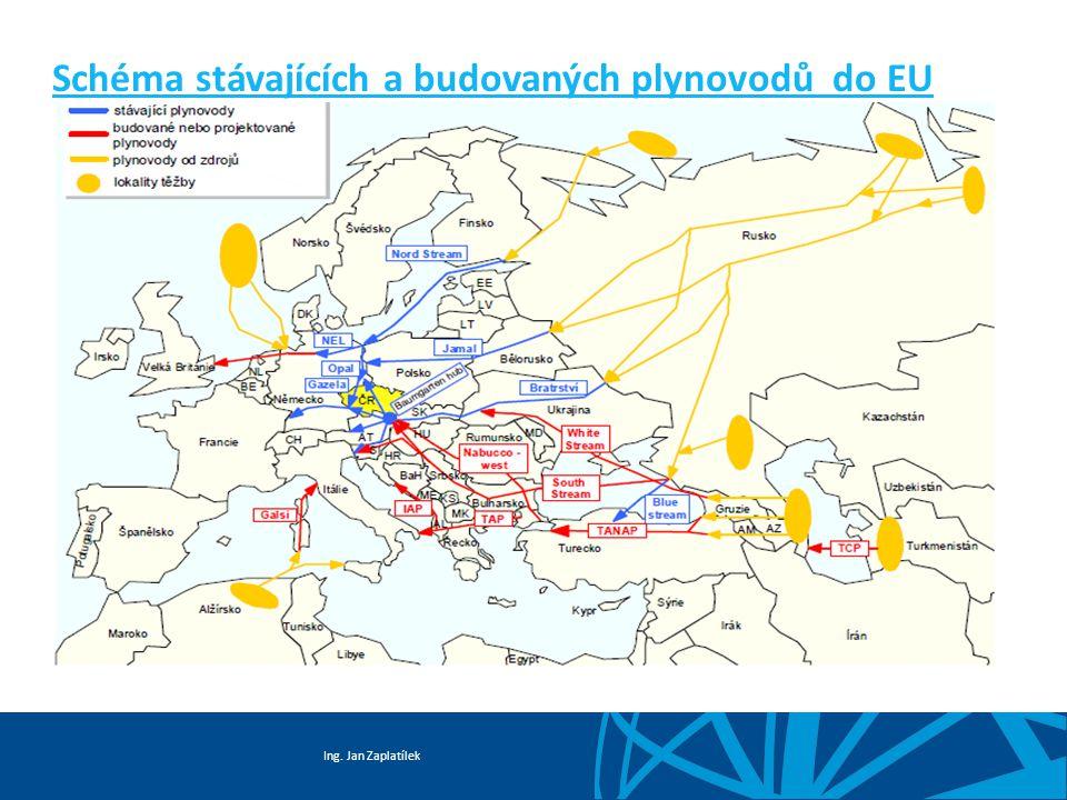 Ing. Jan Zaplatílek Schéma stávajících a budovaných plynovodů do EU