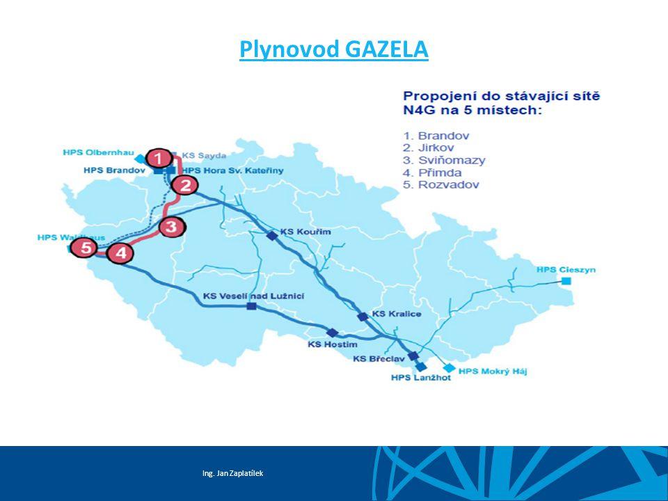Ing. Jan Zaplatílek Globální produkce plynu, jeho export a import dle států