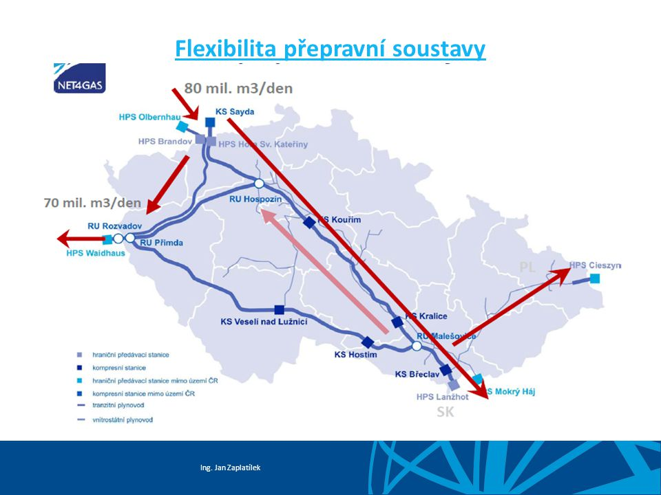 Ing.Jan Zaplatílek Projekty NET4GAS 7 Moravia Approx.158 km of DN900-1000 2018 Stork II Approx.