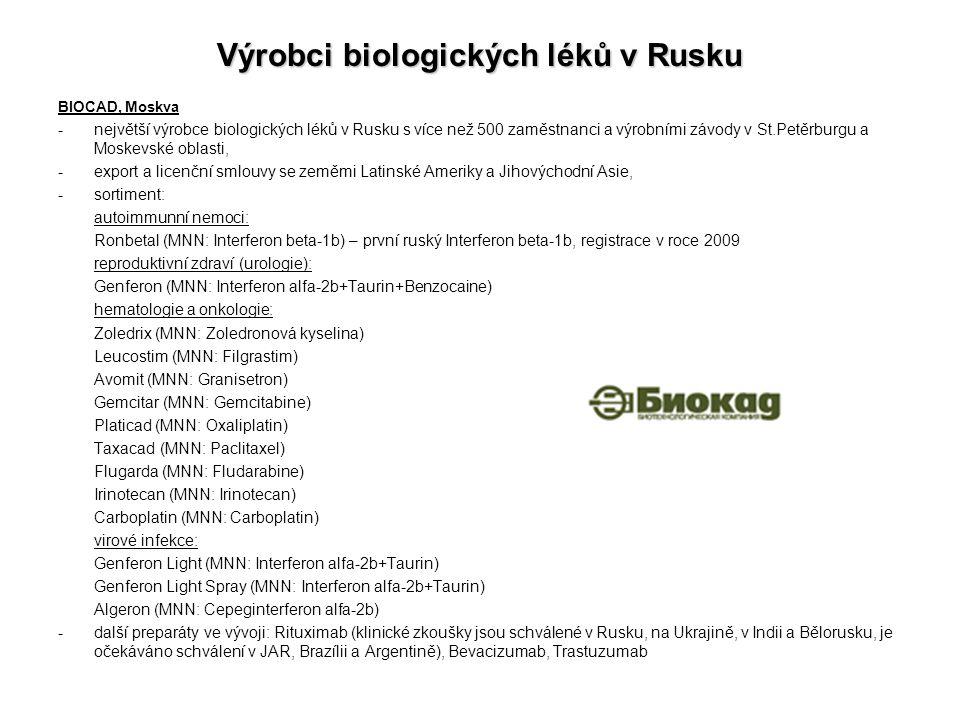 Výrobci biologických léků v Rusku BIOCAD, Moskva -největší výrobce biologických léků v Rusku s více než 500 zaměstnanci a výrobními závody v St.Petěrb