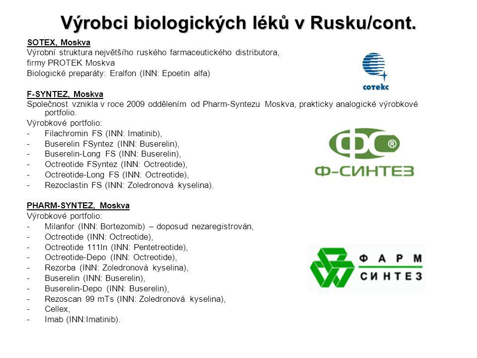 Výrobci biologických léků v Rusku/cont. SOTEX, Moskva Výrobní struktura největšího ruského farmaceutického distributora, firmy PROTEK Moskva Biologick