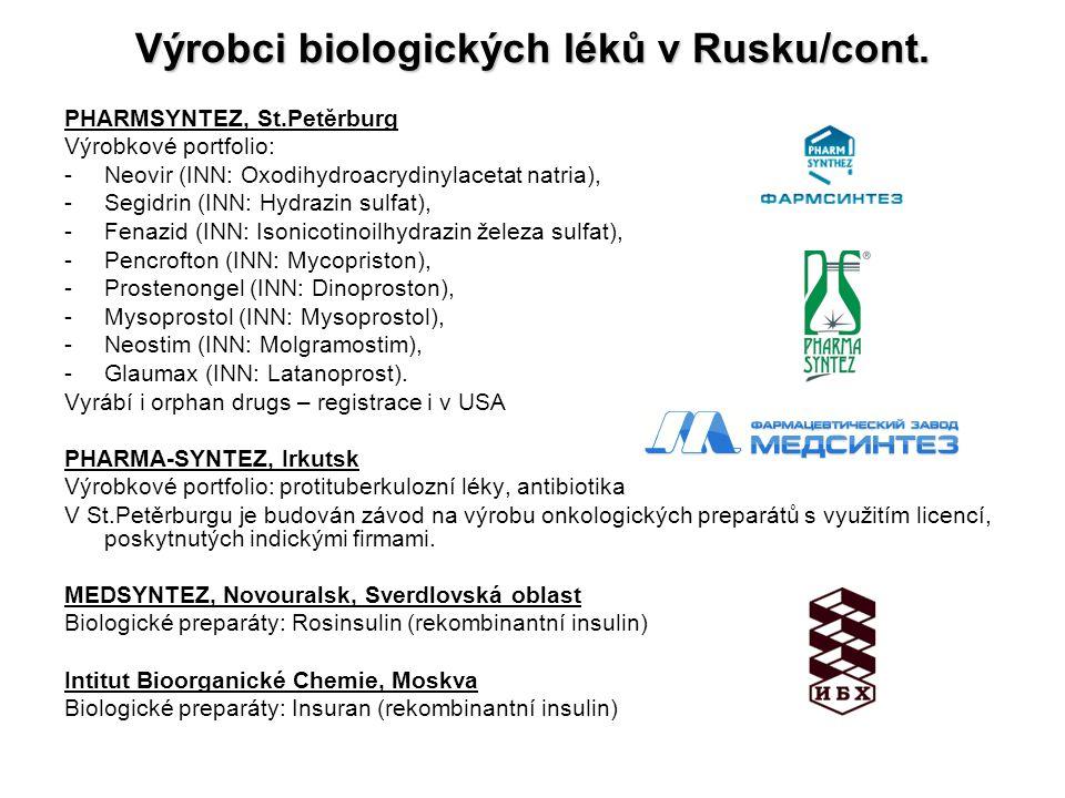 Výrobci biologických léků v Rusku/cont. PHARMSYNTEZ, St.Petěrburg Výrobkové portfolio: -Neovir (INN: Oxodihydroacrydinylacetat natria), -Segidrin (INN