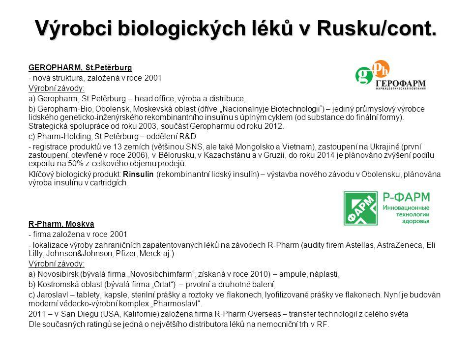 Výrobci biologických léků v Rusku/cont. GEROPHARM, St.Petěrburg - nová struktura, založená v roce 2001 Výrobní závody: a) Geropharm, St.Petěrburg – he