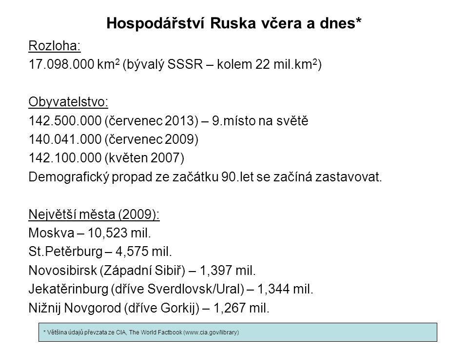 Hospodářství Ruska včera a dnes* Rozloha: 17.098.000 km 2 (bývalý SSSR – kolem 22 mil.km 2 ) Obyvatelstvo: 142.500.000 (červenec 2013) – 9.místo na sv