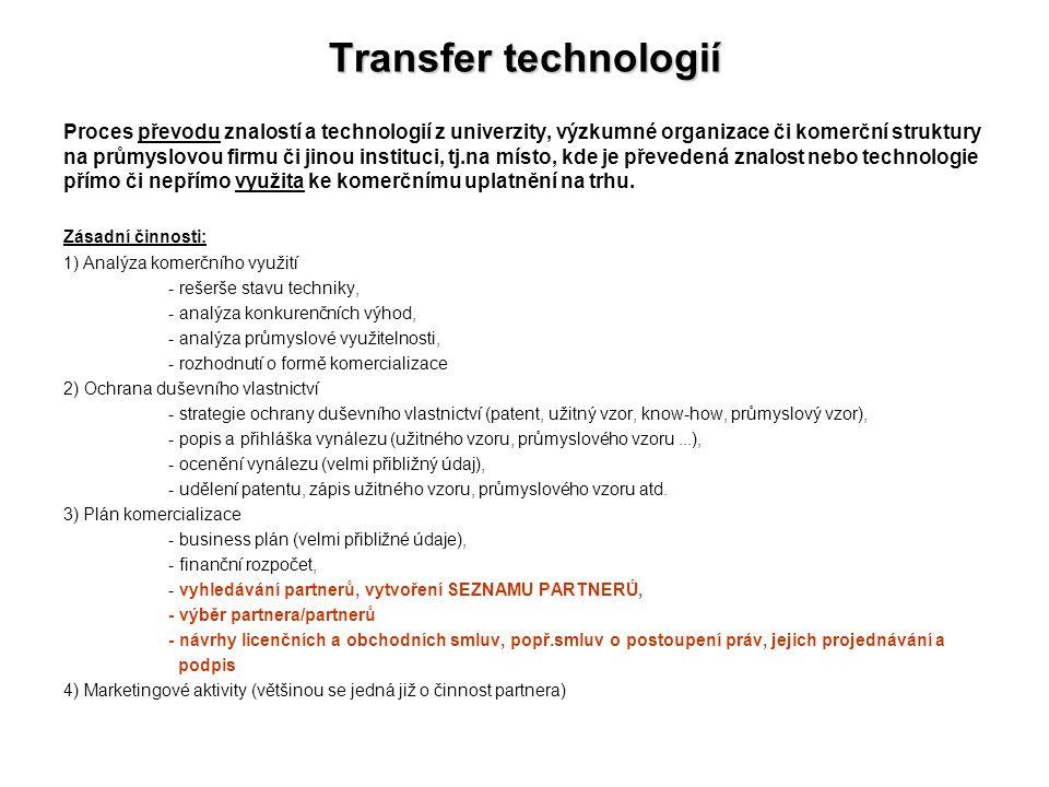 Transfer technologií Proces převodu znalostí a technologií z univerzity, výzkumné organizace či komerční struktury na průmyslovou firmu či jinou insti