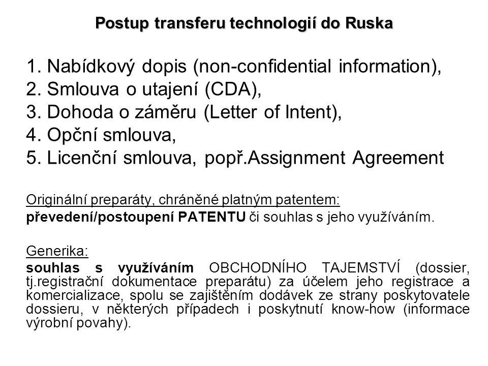 Postup transferu technologií do Ruska 1. Nabídkový dopis (non-confidential information), 2. Smlouva o utajení (CDA), 3. Dohoda o záměru (Letter of Int