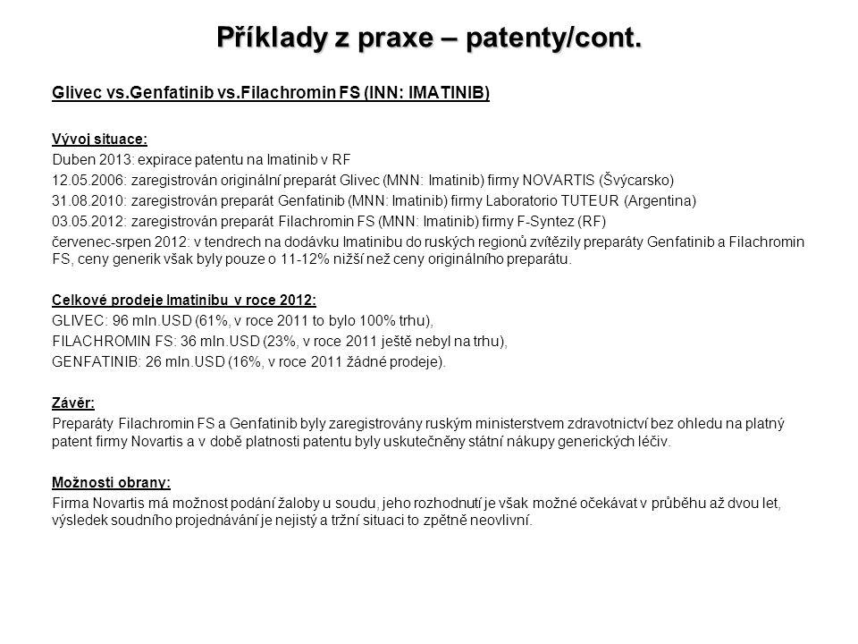 Příklady z praxe – patenty/cont. Glivec vs.Genfatinib vs.Filachromin FS (INN: IMATINIB) Vývoj situace: Duben 2013: expirace patentu na Imatinib v RF 1