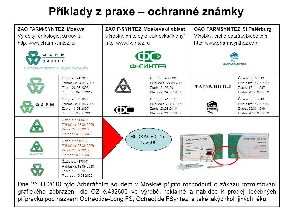 Příklady z praxe – ochranné známky ZAO FARM-SYNTEZ, Moskva Výrobky: onkologie, cukrovka http: www.pharm-sintez.ru ZAO F-SYNTEZ, Moskevská oblast Výrob