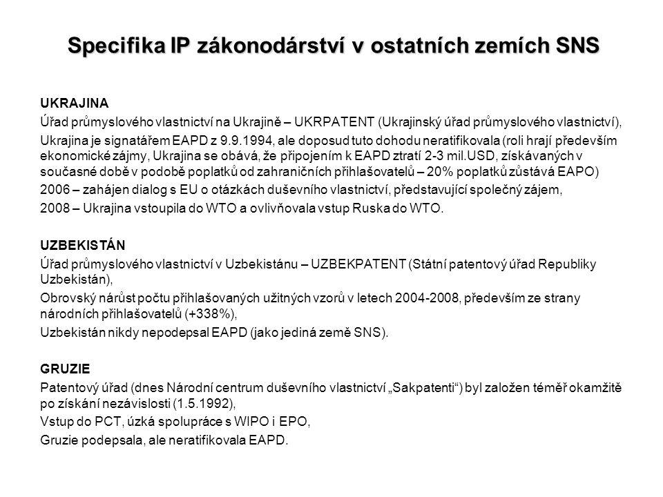 Specifika IP zákonodárství v ostatních zemích SNS UKRAJINA Úřad průmyslového vlastnictví na Ukrajině – UKRPATENT (Ukrajinský úřad průmyslového vlastni