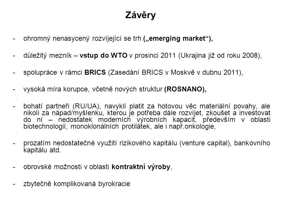 """Závěry -ohromný nenasycený rozvíjející se trh (""""emerging market""""), -důležitý mezník – vstup do WTO v prosinci 2011 (Ukrajina již od roku 2008), -spolu"""