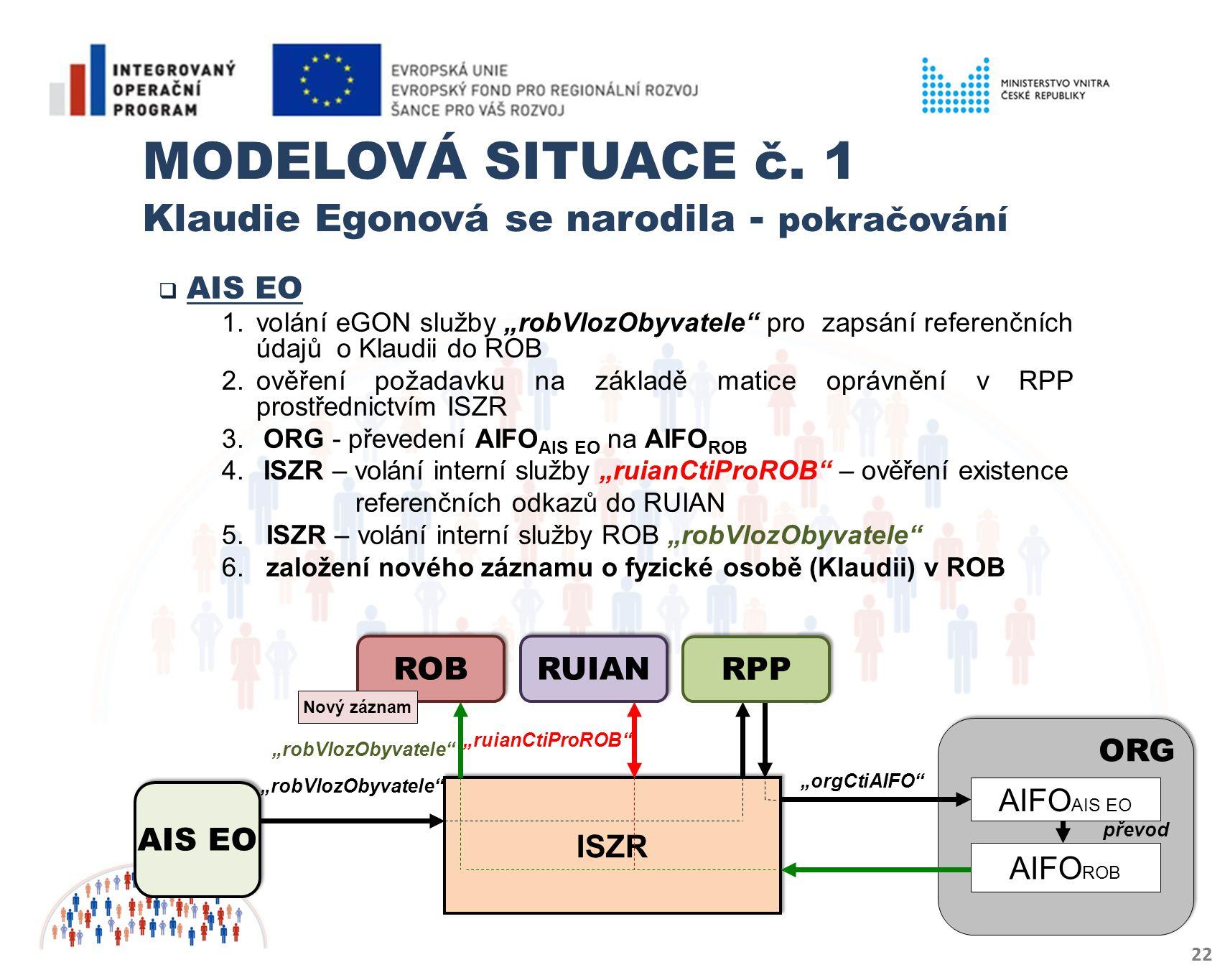 """ AIS EO 1.volání eGON služby """"robVlozObyvatele pro zapsání referenčních údajů o Klaudii do ROB 2.ověření požadavku na základě matice oprávnění v RPP prostřednictvím ISZR 3."""
