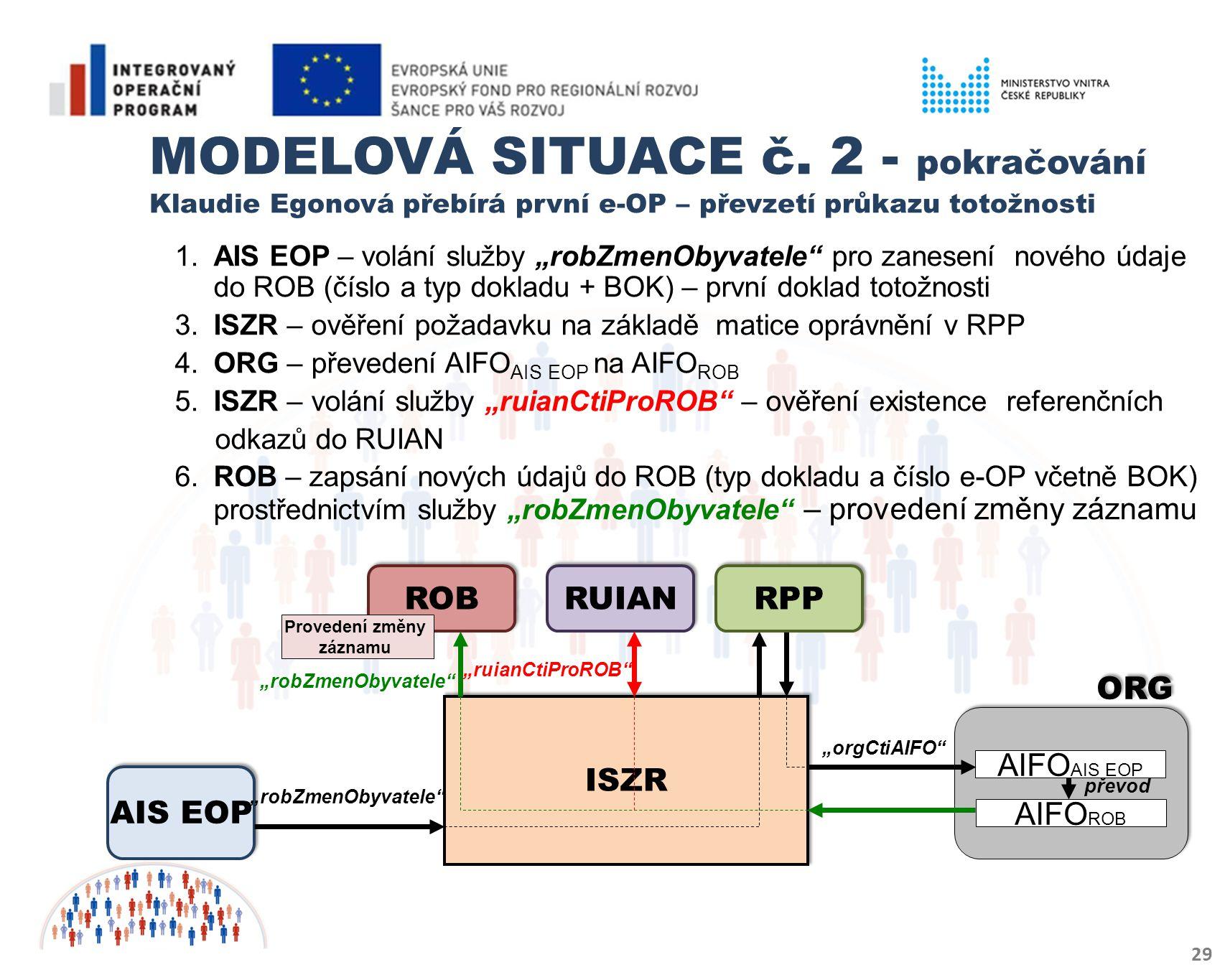 MODELOVÁ SITUACE č.