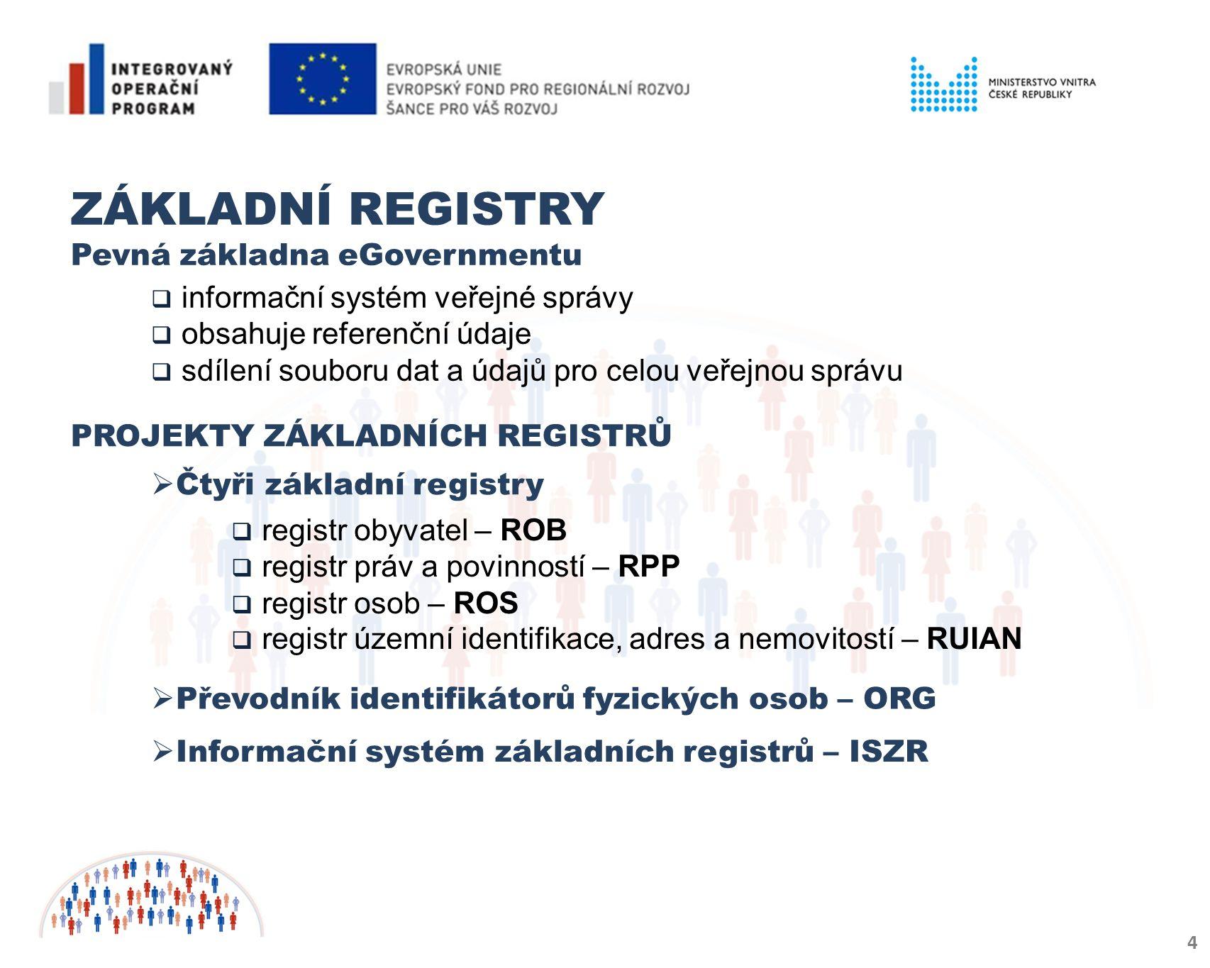 4 ZÁKLADNÍ REGISTRY Pevná základna eGovernmentu  informační systém veřejné správy  obsahuje referenční údaje  sdílení souboru dat a údajů pro celou veřejnou správu  Čtyři základní registry  registr obyvatel – ROB  registr práv a povinností – RPP  registr osob – ROS  registr územní identifikace, adres a nemovitostí – RUIAN  Převodník identifikátorů fyzických osob – ORG PROJEKTY ZÁKLADNÍCH REGISTRŮ  Informační systém základních registrů – ISZR