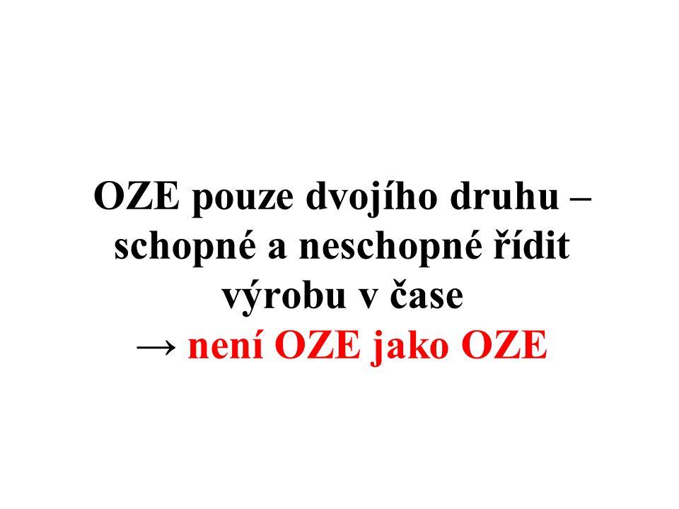 OZE pouze dvojího druhu – schopné a neschopné řídit výrobu v čase → není OZE jako OZE