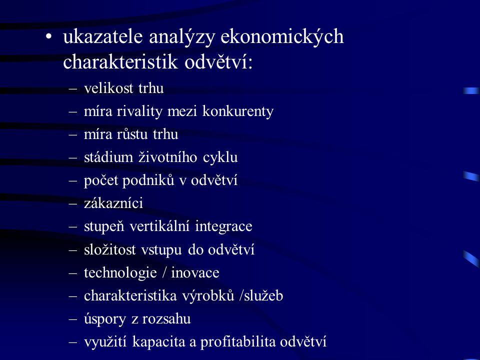 •ukazatele analýzy ekonomických charakteristik odvětví: –velikost trhu –míra rivality mezi konkurenty –míra růstu trhu –stádium životního cyklu –počet