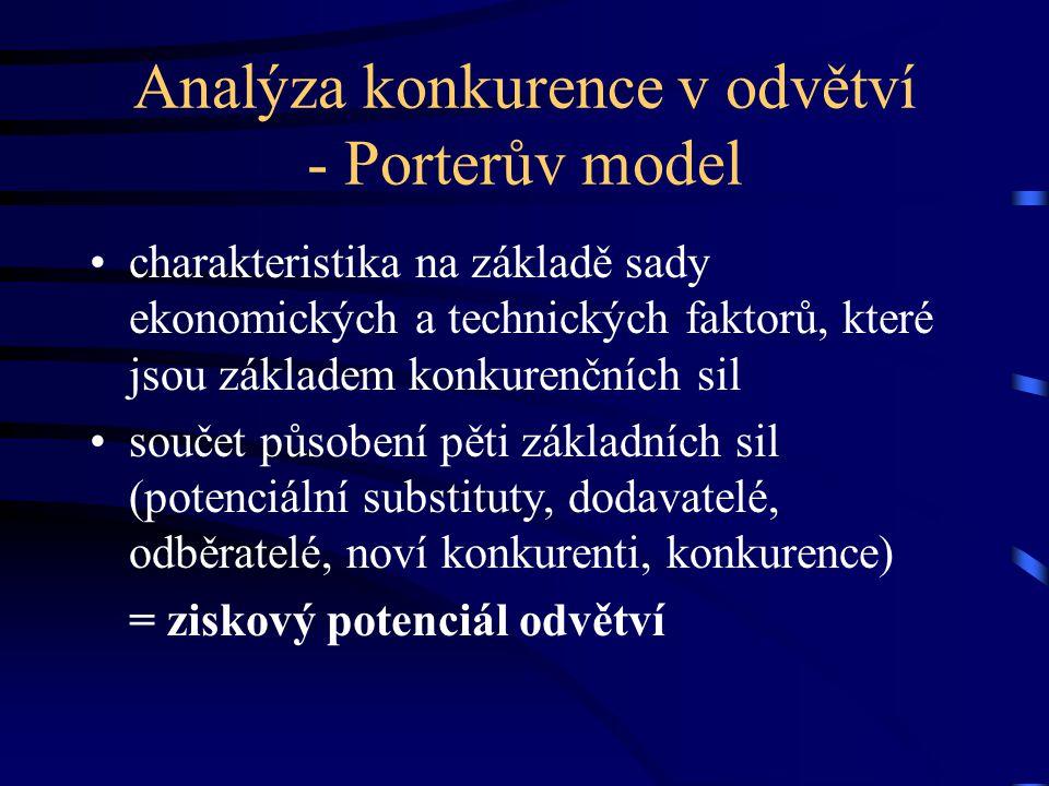 Analýza konkurence v odvětví - Porterův model •charakteristika na základě sady ekonomických a technických faktorů, které jsou základem konkurenčních s