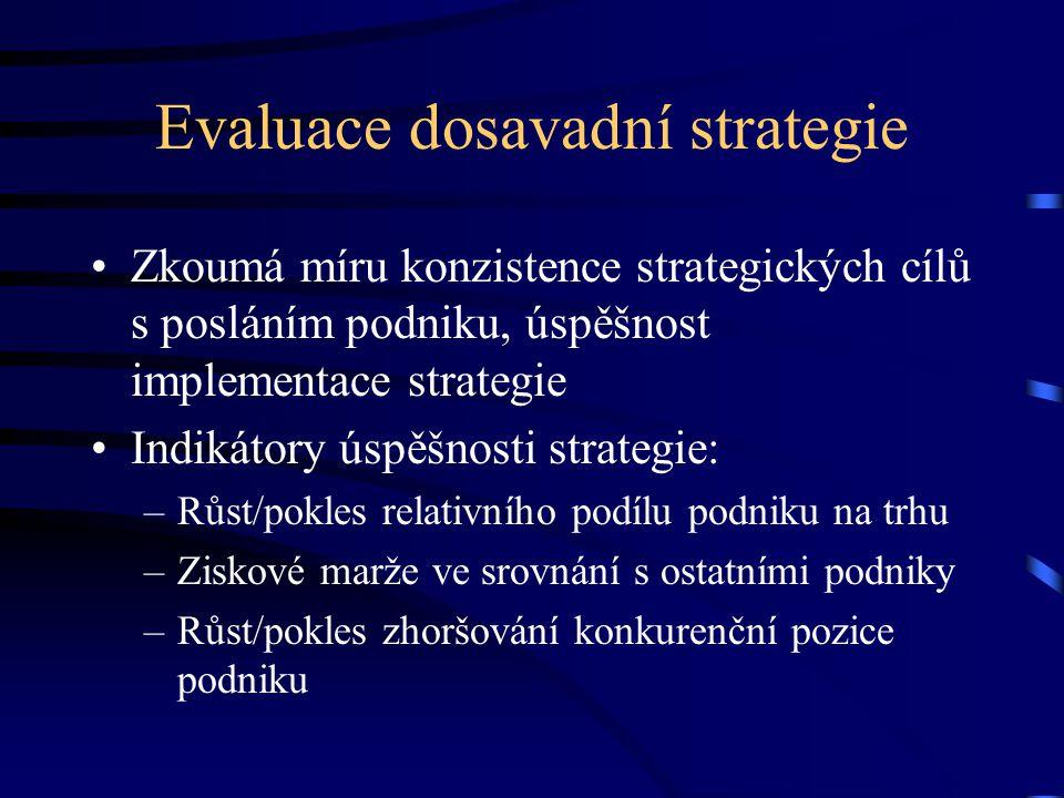 Evaluace dosavadní strategie •Zkoumá míru konzistence strategických cílů s posláním podniku, úspěšnost implementace strategie •Indikátory úspěšnosti s