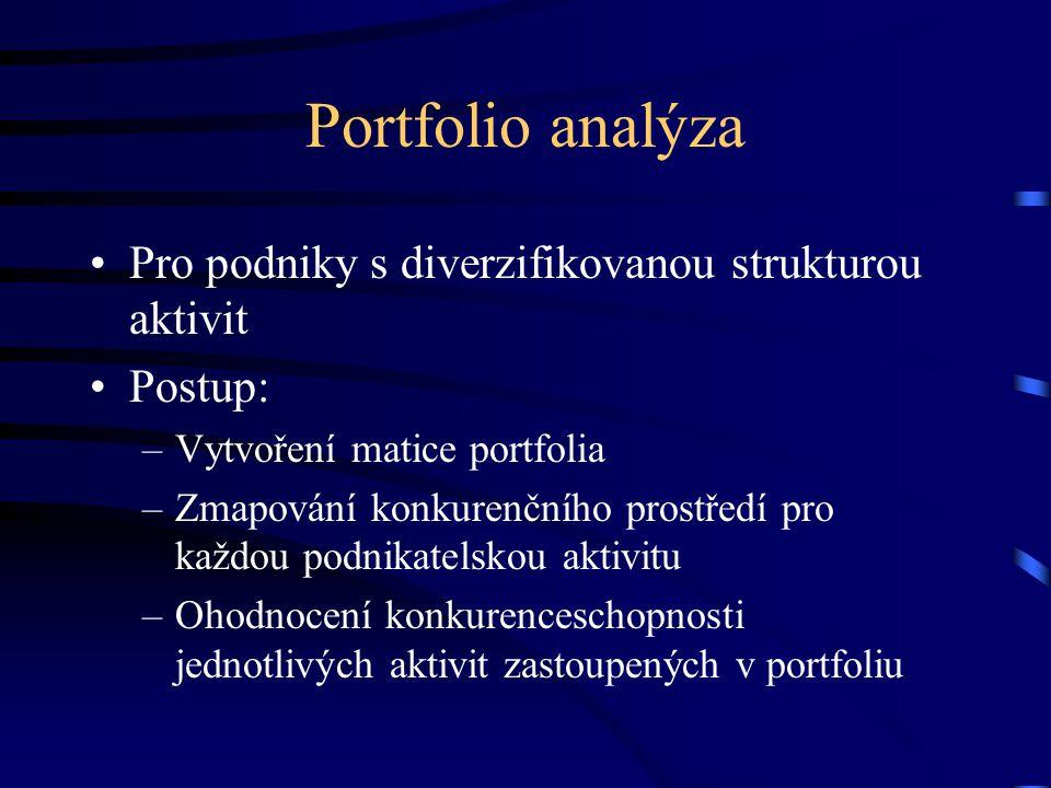 Portfolio analýza •Pro podniky s diverzifikovanou strukturou aktivit •Postup: –Vytvoření matice portfolia –Zmapování konkurenčního prostředí pro každo