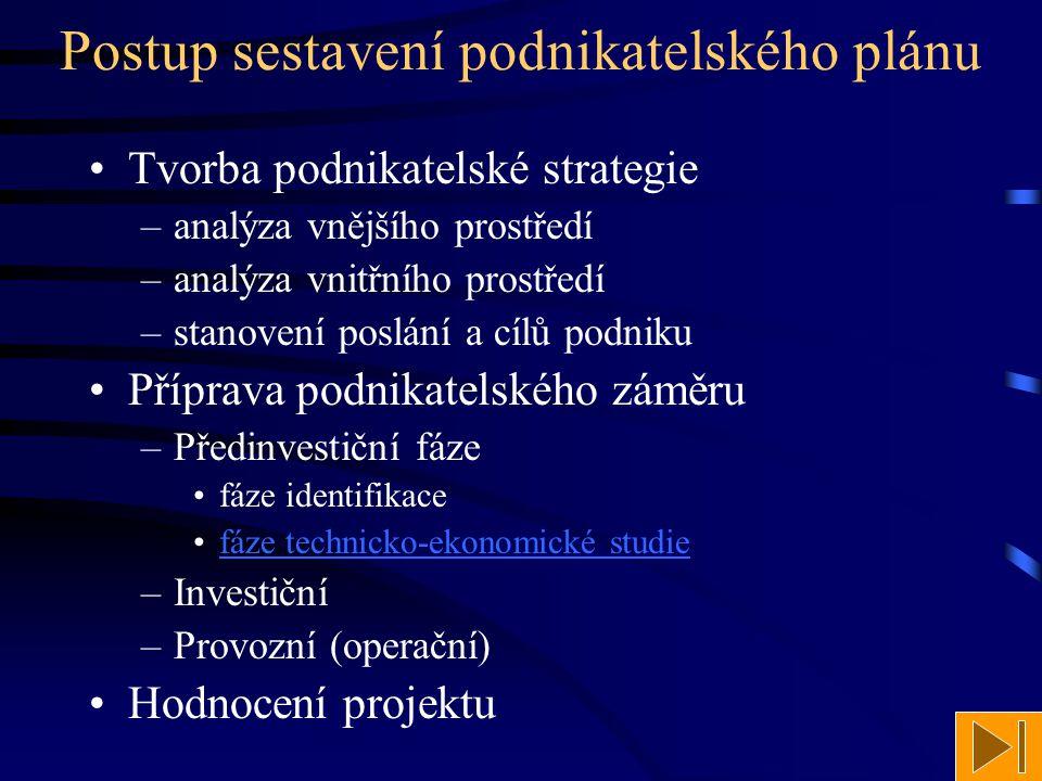 Postup sestavení podnikatelského plánu •Tvorba podnikatelské strategie –analýza vnějšího prostředí –analýza vnitřního prostředí –stanovení poslání a c