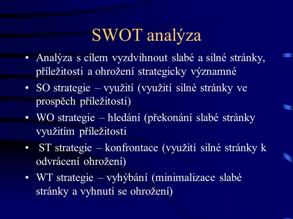 SWOT analýza •Analýza s cílem vyzdvihnout slabé a silné stránky, příležitosti a ohrožení strategicky významné •SO strategie – využití (využití silné s