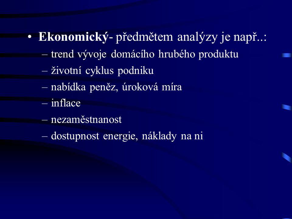 •Ekonomický- předmětem analýzy je např..: –trend vývoje domácího hrubého produktu –životní cyklus podniku –nabídka peněz, úroková míra –inflace –nezam