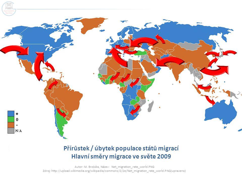 Přírůstek / úbytek populace států migrací Hlavní směry migrace ve světe 2009 Autor: M. Brzóska, Název: Net_migration_rate_world.PNG Zdroj: http://uplo