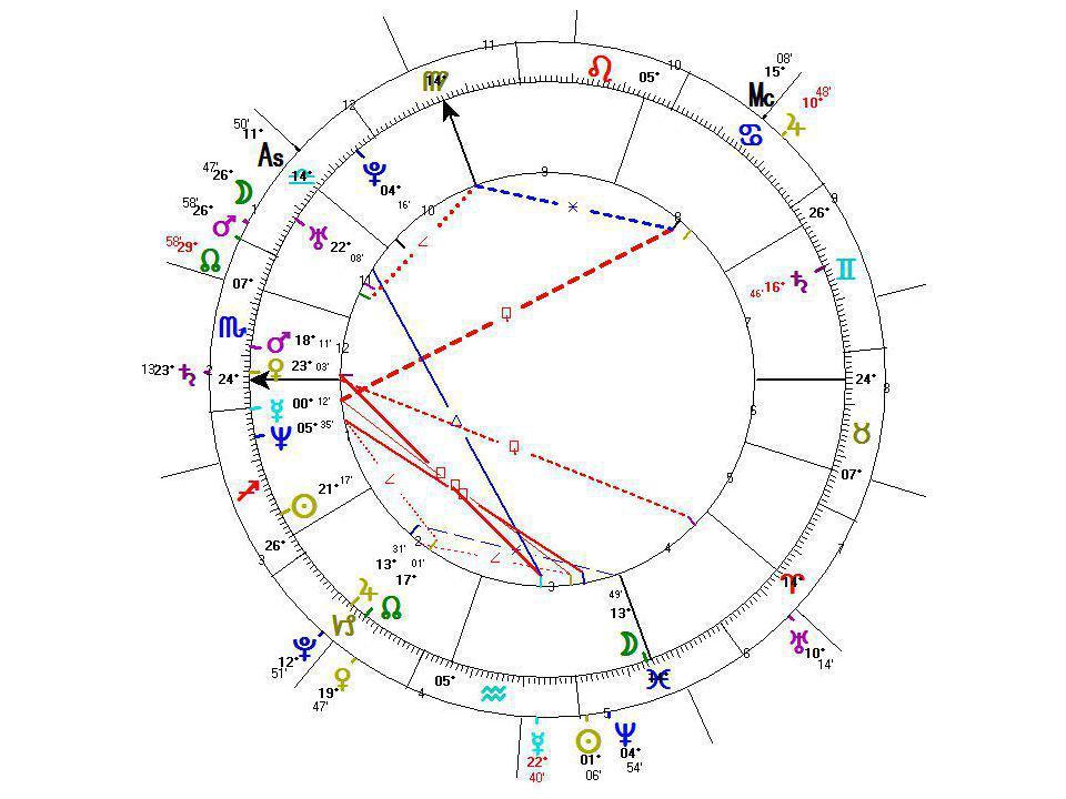 •Ukázky - Horolezkyně - Fyzik - Jelena - Ta potvora Venuše - Nejšťastnější den v životě - moje direkce