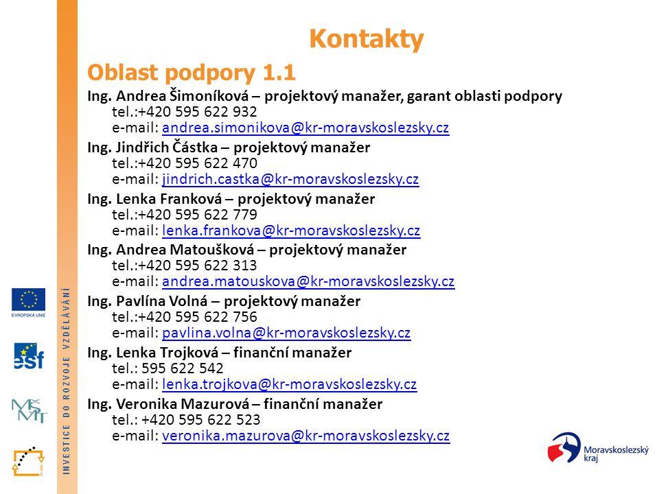 INVESTICE DO ROZVOJE VZDĚLÁVÁNÍ Kontakty Oblast podpory 1.1 Ing. Andrea Šimoníková – projektový manažer, garant oblasti podpory tel.:+420 595 622 932