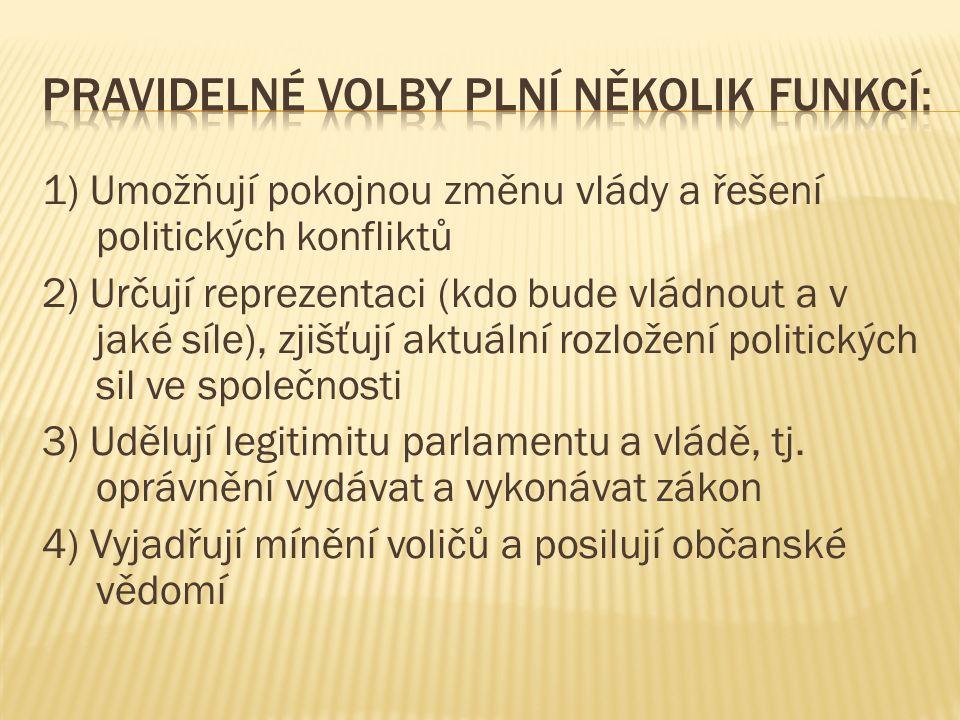  Na základě kandidátních listin jsou vytištěny hlasovací lístky politických stran, které občan volí vhozením do hlasovací urny.