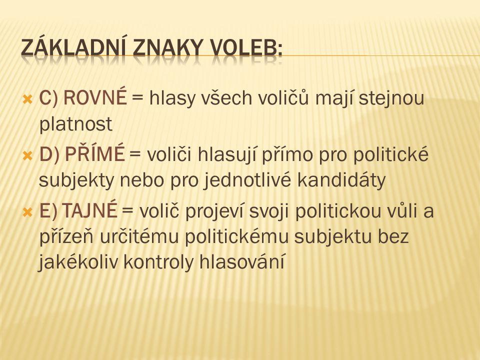  Volič obdrží hlasovací lístek s kandidáty všech politických stran.