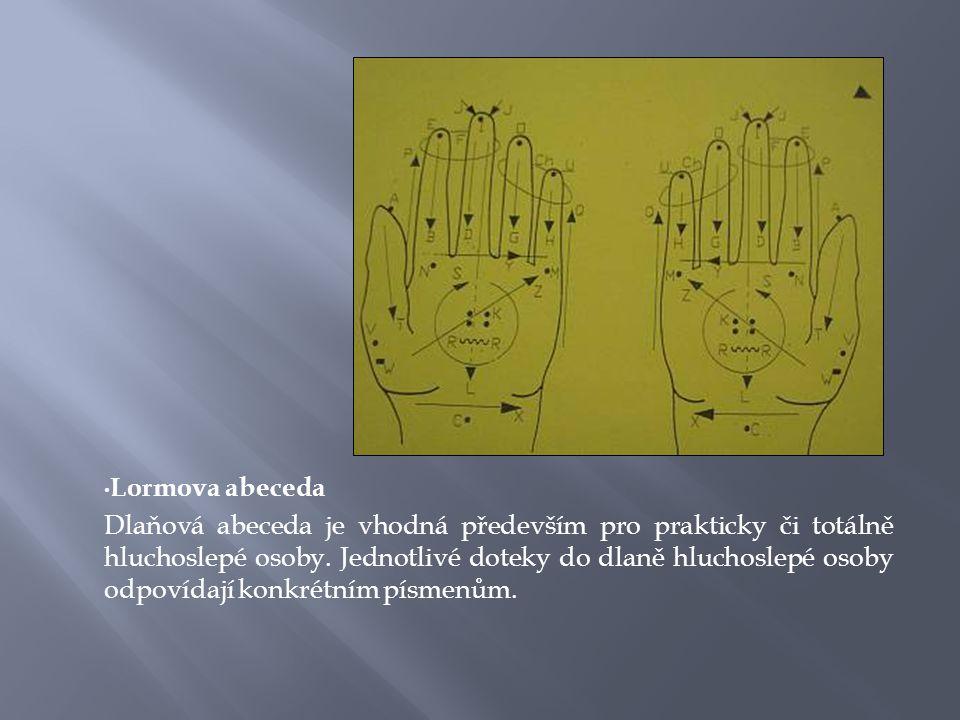 • Lormova abeceda Dlaňová abeceda je vhodná především pro prakticky či totálně hluchoslepé osoby.