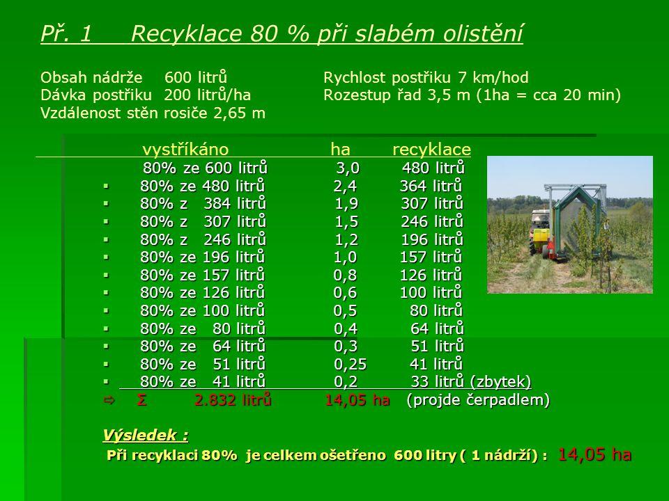 Př. 1 Recyklace 80 % při slabém olistění Obsah nádrže 600 litrů Rychlost postřiku 7 km/hod Dávka postřiku 200 litrů/ha Rozestup řad 3,5 m (1ha = cca 2
