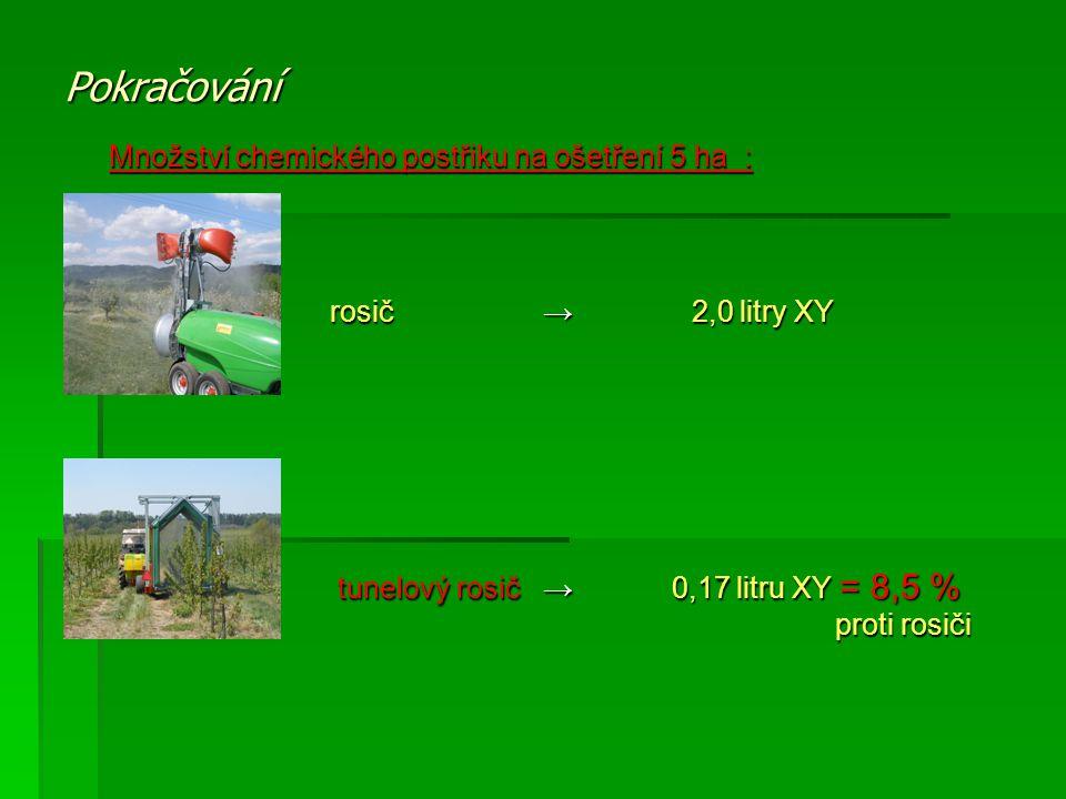 Pokračování Množství chemického postřiku na ošetření 5 ha : rosič → 2,0 litry XY rosič → 2,0 litry XY tunelový rosič → 0,17 litru XY = 8,5 % tunelový