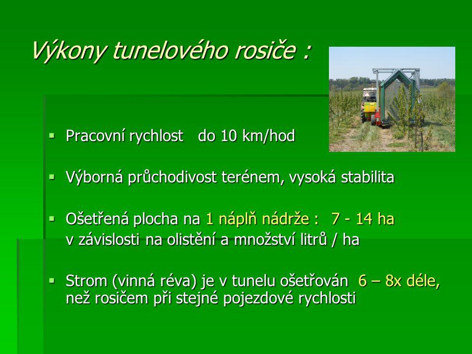 Výkony tunelového rosiče :  Pracovní rychlost do 10 km/hod  Výborná průchodivost terénem, vysoká stabilita  Ošetřená plocha na 1 náplň nádrže :7 -