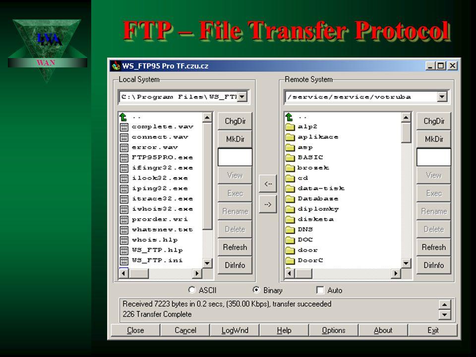 FTP – File Transfer Protocol LVALVA WAN Povšimněte si, že v předchozím případě je nastaveno přihlášení k FTP serveru Technické fakulty ČZU.