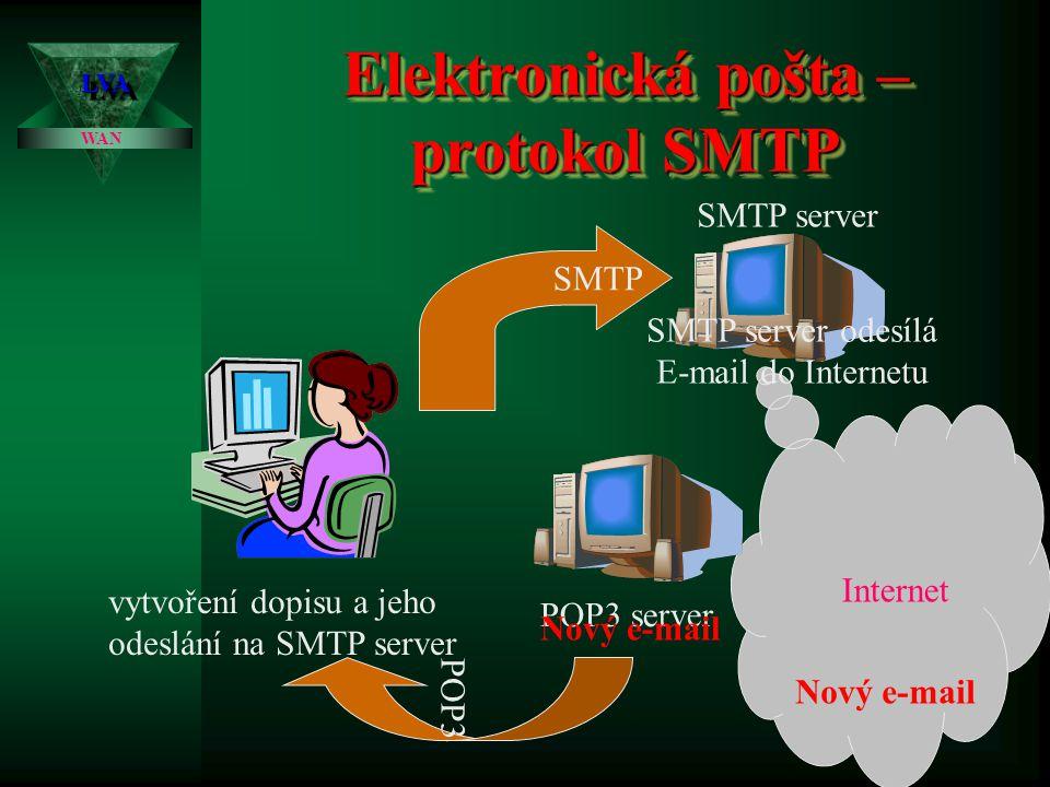 Elektronická pošta – protokol SMTP LVALVA WAN Nabídka programů v této oblasti je skutečně široká, např.: Netscape Comunicator, Pine, Eudora, Pegasus Mail, Outlook a jeho klony… Je pravdou, že pro běžnou el.