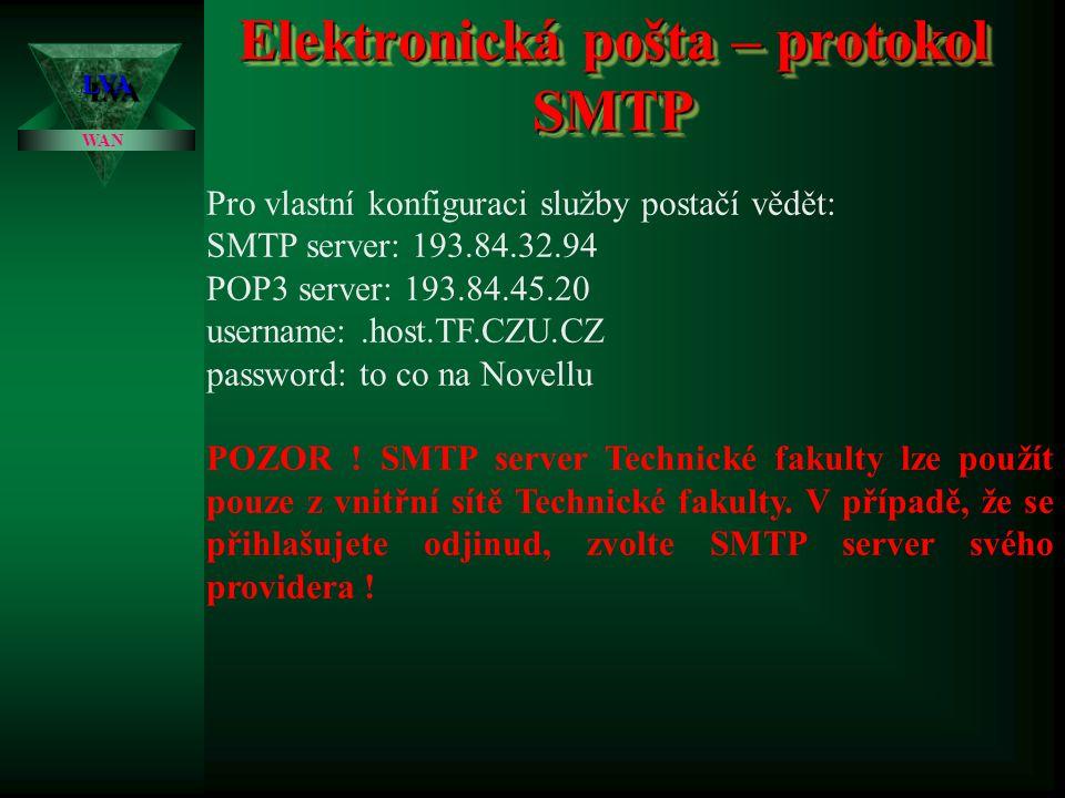 SMTP Elektronická pošta – protokol SMTP LVALVA WAN vytvoření dopisu a jeho odeslání na SMTP server SMTP server Internet SMTP server odesílá E-mail do Internetu POP3 server Nový e-mail POP3 Nový e-mail