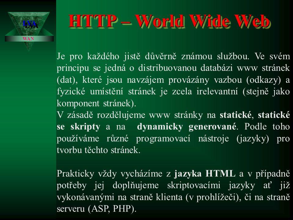 Elektronická pošta – protokol IMAP LVALVA WAN Další možností jak pracovat s poštou je využití protokolu IMAP.
