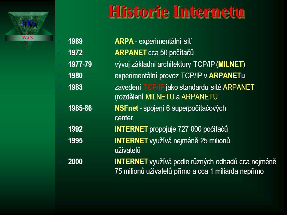 Největší globální síť - Internet LVALVA WAN