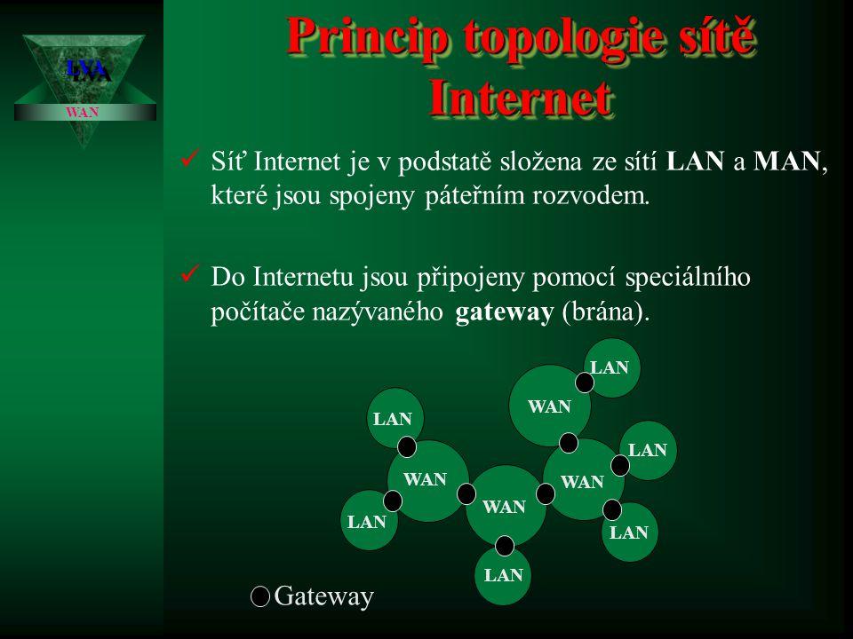 Historie Internetu  1969 ARPA - experimentální síť  1972 ARPANET cca 50 počítačů  1977-79 vývoj základní architektury TCP/IP ( MILNET )  1980 experimentální provoz TCP/IP v ARPANET u  1983 zavedení TCP/IP jako standardu sítě ARPANET (rozdělení MILNETU a ARPANETU  1985-86NSFnet - spojení 6 superpočítačových center  1992INTERNET propojuje 727 000 počítačů  1995 INTERNET využívá nejméně 25 milionů uživatelů  2000 INTERNET využívá podle různých odhadů cca nejméně 75 milionů uživatelů přímo a cca 1 miliarda nepřímo LVALVA WAN