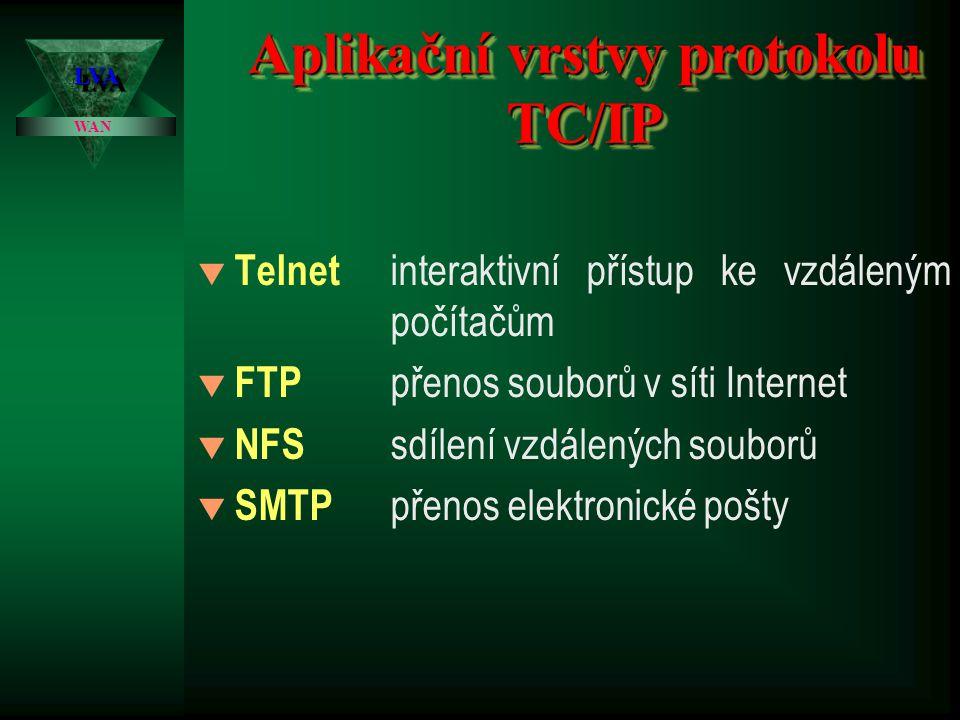 Základní služby Internetu LVALVA WAN Internet není v žádném případě jedna homogenní síť s jedinou službou.