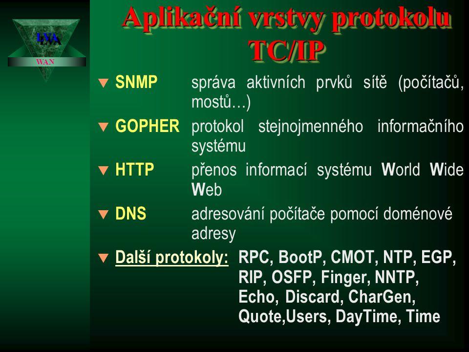 Aplikační vrstvy protokolu TC/IP LVALVA WAN t Telnet interaktivní přístup ke vzdáleným počítačům t FTP přenos souborů v síti Internet t NFS sdílení vzdálených souborů t SMTP přenos elektronické pošty