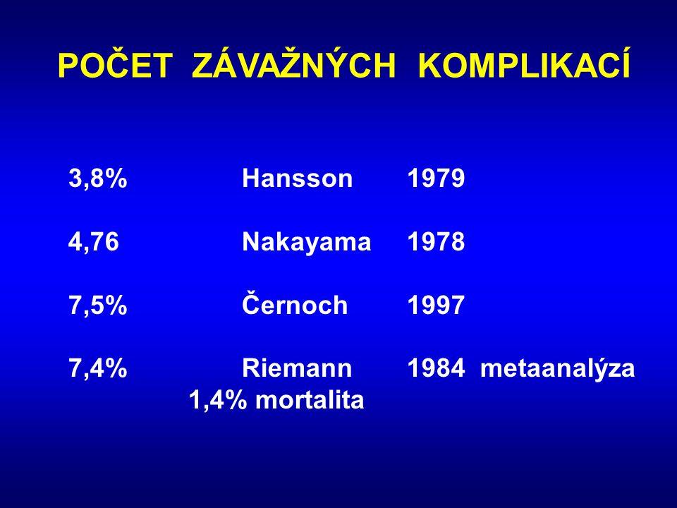 POČET ZÁVAŽNÝCH KOMPLIKACÍ 3,8%Hansson1979 4,76Nakayama1978 7,5%Černoch1997 7,4%Riemann1984 metaanalýza 1,4% mortalita