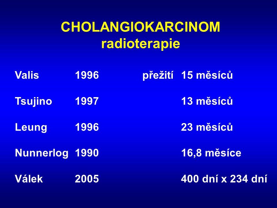 CHOLANGIOKARCINOM radioterapie Valis 1996 přežití15 měsíců Tsujino199713 měsíců Leung199623 měsíců Nunnerlog199016,8 měsíce Válek2005400 dní x 234 dní