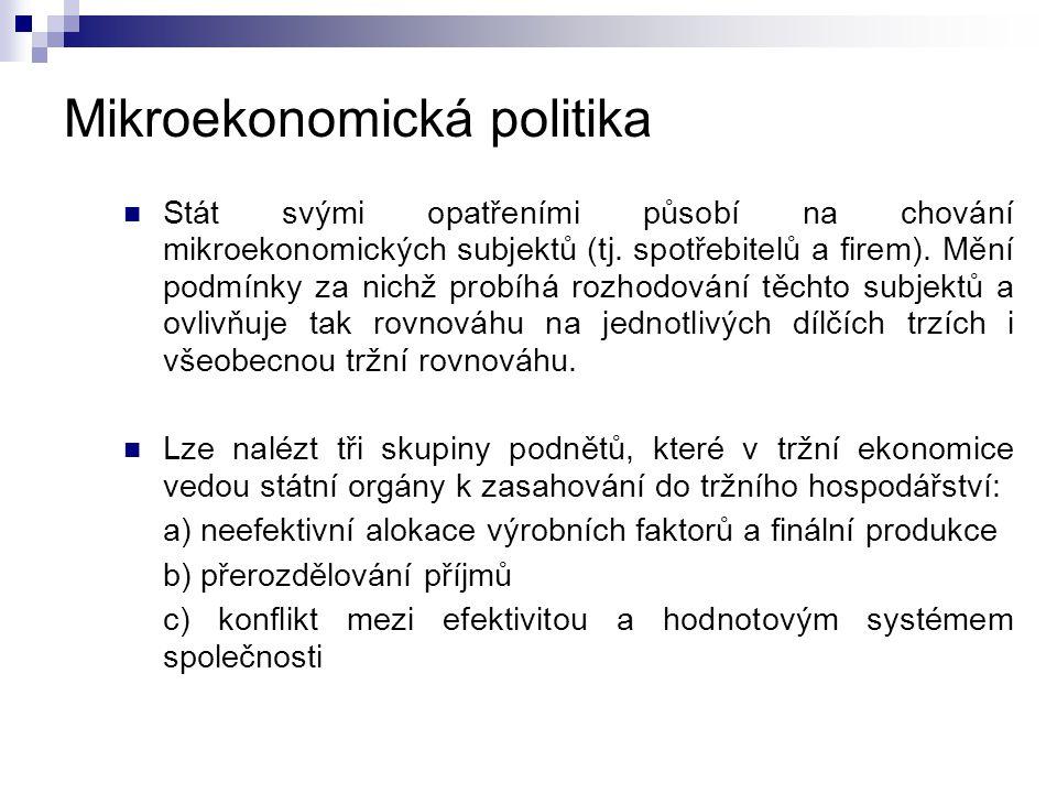 Mikroekonomická politika  Stát svými opatřeními působí na chování mikroekonomických subjektů (tj.