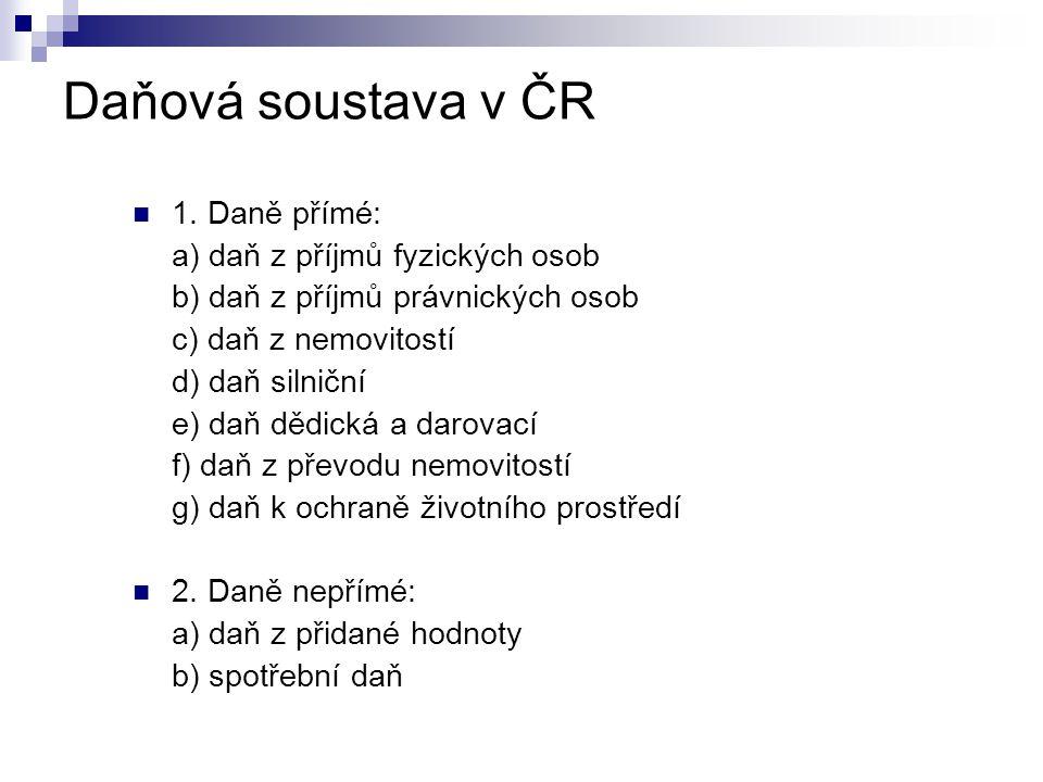 Daňová soustava v ČR  1.