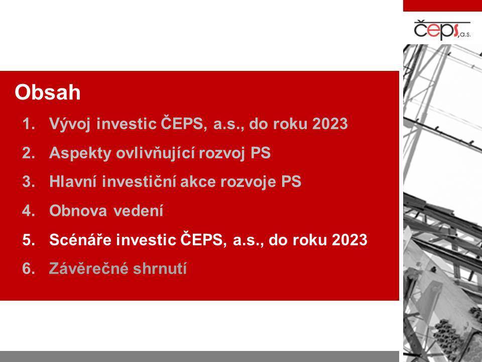 Obsah 1.Vývoj investic ČEPS, a.s., do roku 2023 2.Aspekty ovlivňující rozvoj PS 3.Hlavní investiční akce rozvoje PS 4.Obnova vedení 5.Scénáře investic