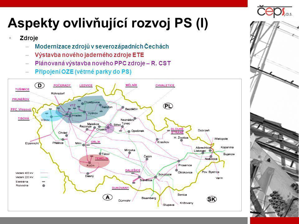 Aspekty ovlivňující rozvoj PS (II)  Distribuční společnosti –Nárůst spotřeby na Ostravsku –Požadavky na nárůst transformačního výkonu PS/DS v západních Čechách